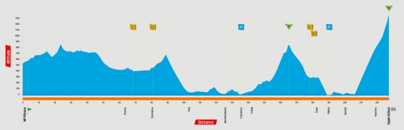 Tour of Croatia - etapa 3