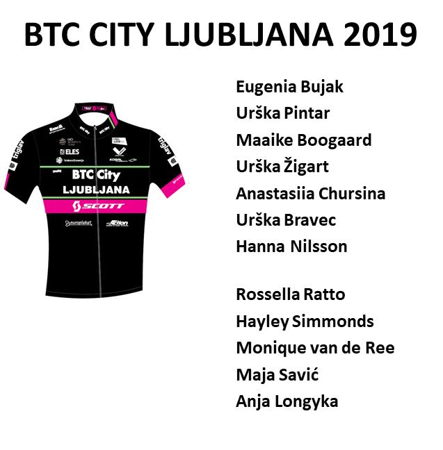BTC City Ljubljana